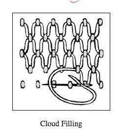 Punto de abeja. cloud fill stitch