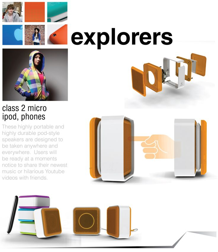 11 best images about poster for product on pinterest for Best industrial design products