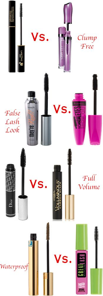 High-end mascaras and the ‪dupes