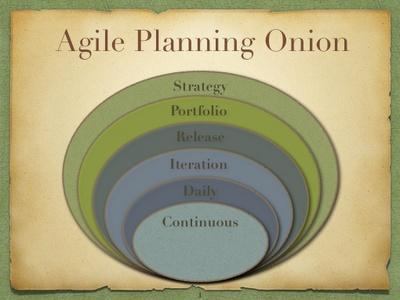 http://4.bp.blogspot.com/-S11X-tqzu34/Tbb6j2kbu0I/AAAAAAAAA6c/XuKcjSDRSgg/s400/Agile+Planning+Onion.png