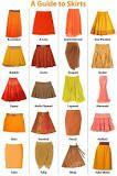 https://www.looksgud.in/blog/types-of-skirt-styles-patterns/