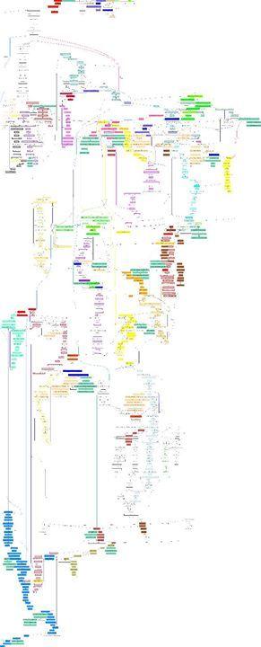 stack machine (bottom-up)  2016_08_25_11_30_42 diff --git a/gdb1.sh b/gdb1.sh index e6d7eba..cb69f0c 100755 --- a/gdb1.sh  b/gdb1.sh @@ -13 13 @@  python gdb1.py gdb.txt > tmpdot -dot -Tpng tmpdot -o 1.png -\cp 1.png /var/www/html/codes/ \ No newline at end of file dot -Tpng tmpdot -o 1-gdb.png \cp 1-gdb.png /var/www/html/codes/ \ No newline at end of file diff --git a/gdb2.sh b/gdb2.sh index 0f0f26a..f5a41a5 100755 --- a/gdb2.sh  b/gdb2.sh @@ -14 14 @@  python gdb2.py gdb.txt > tmpdot -dot…