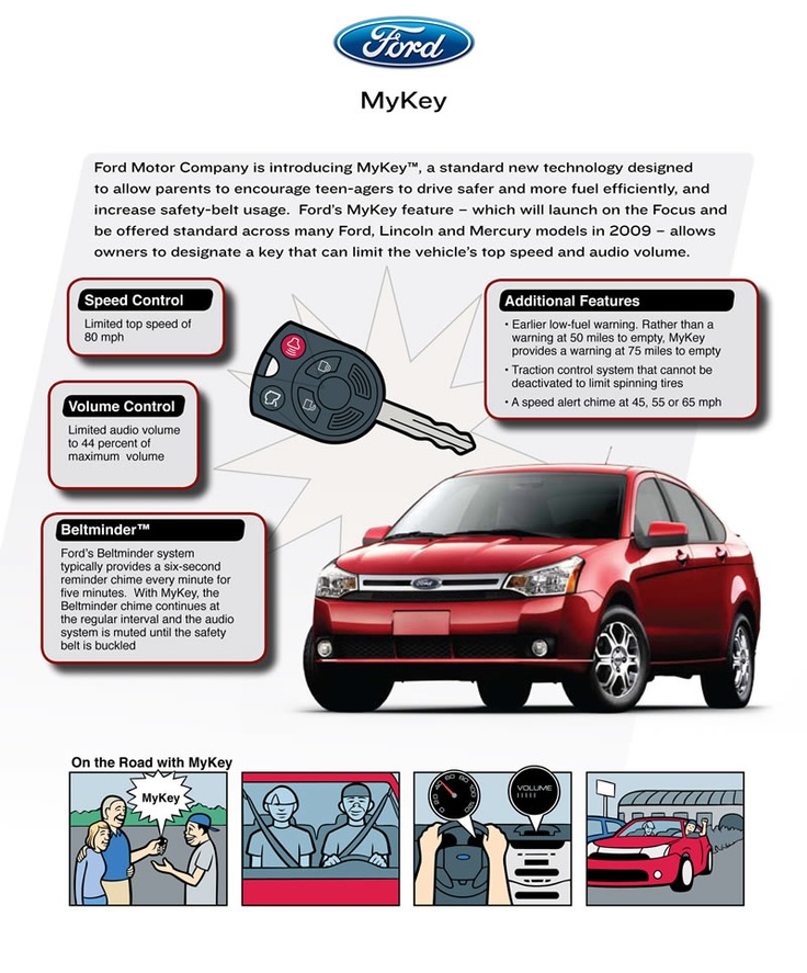 ford mykey features