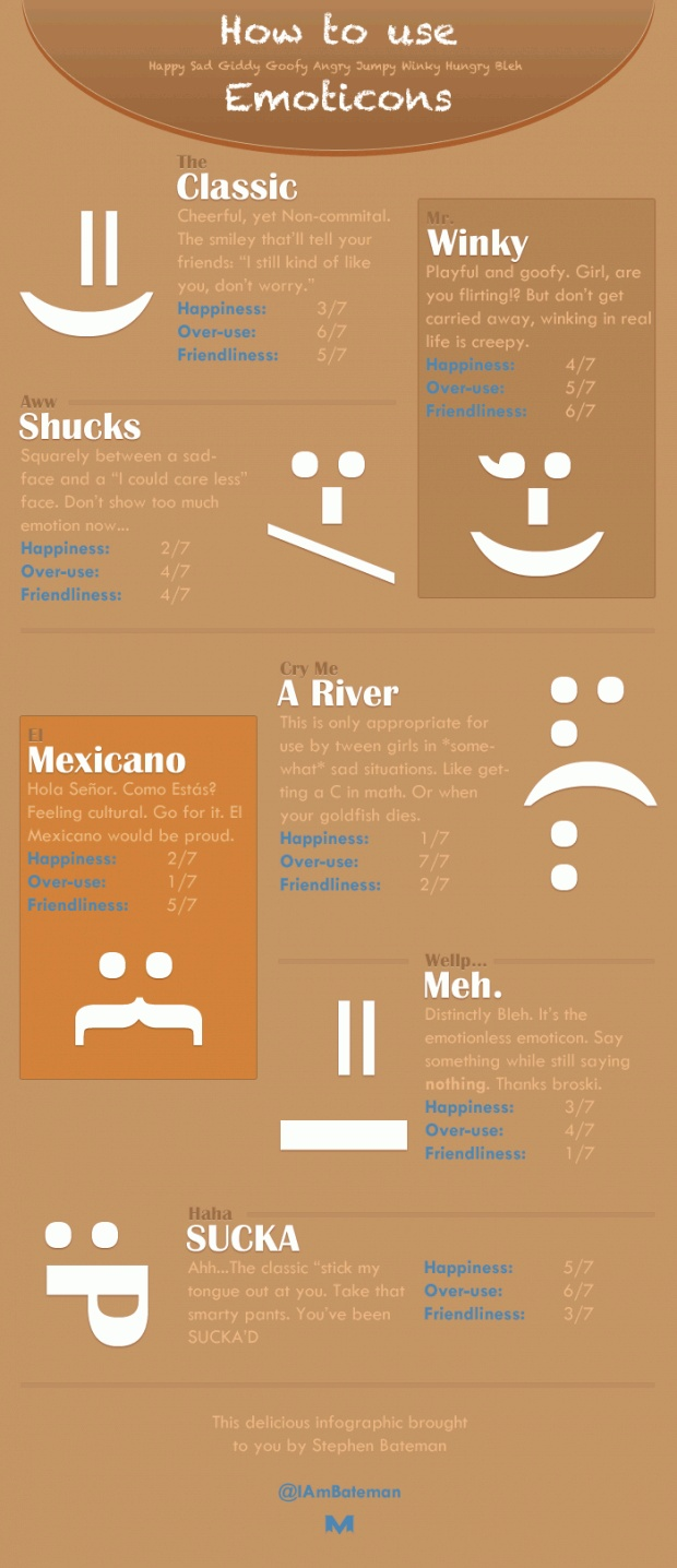 31 best texting smileys images on pinterest smileys smiley and how to use emoticons infographic biocorpaavc