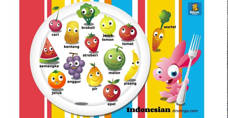 Online Indonesian games - Click and tell online game - Indonesian language learning games for kids. Indonesian for kids! #indonesia #indonesian #learnindonesian www.dinolingo.com