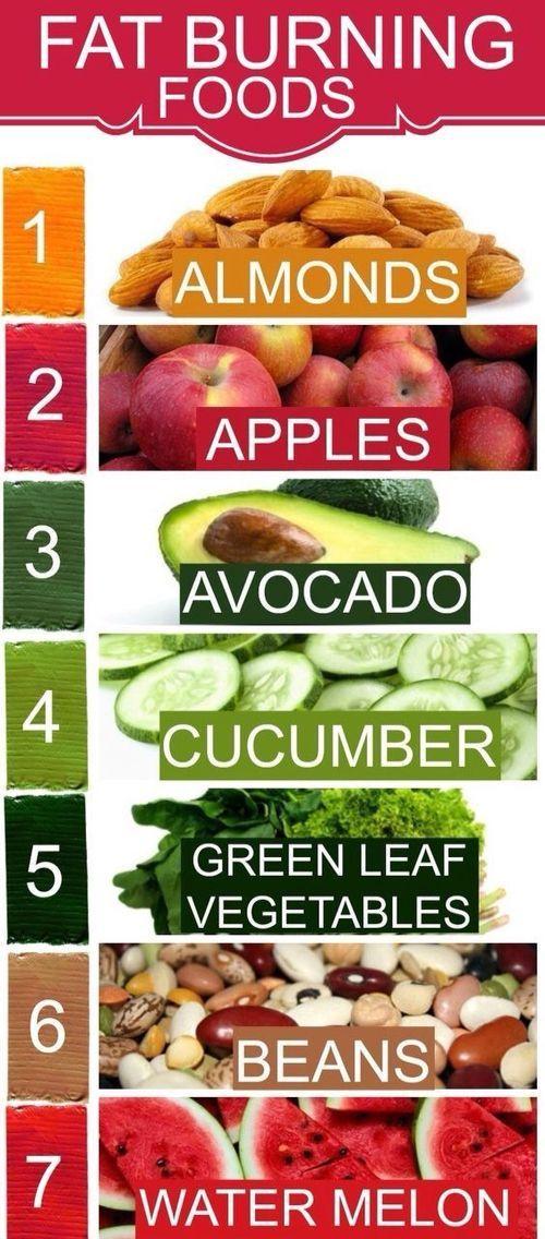 Top 7 fat burning foods.