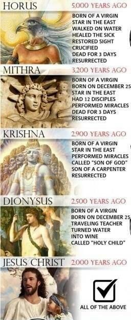 Divine Coincidences
