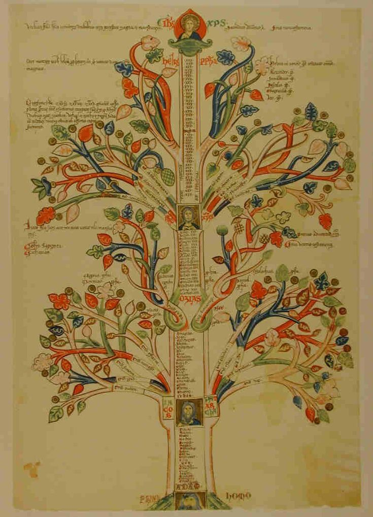 """Tree of Life"" from the 12th C. Liber Figurarum of ""Catholic' mystic, Joachim da Fiore"