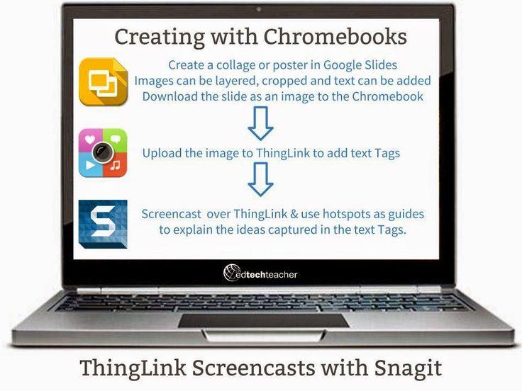 Chromebook Creation: Slides, ThingLink, & Snagit