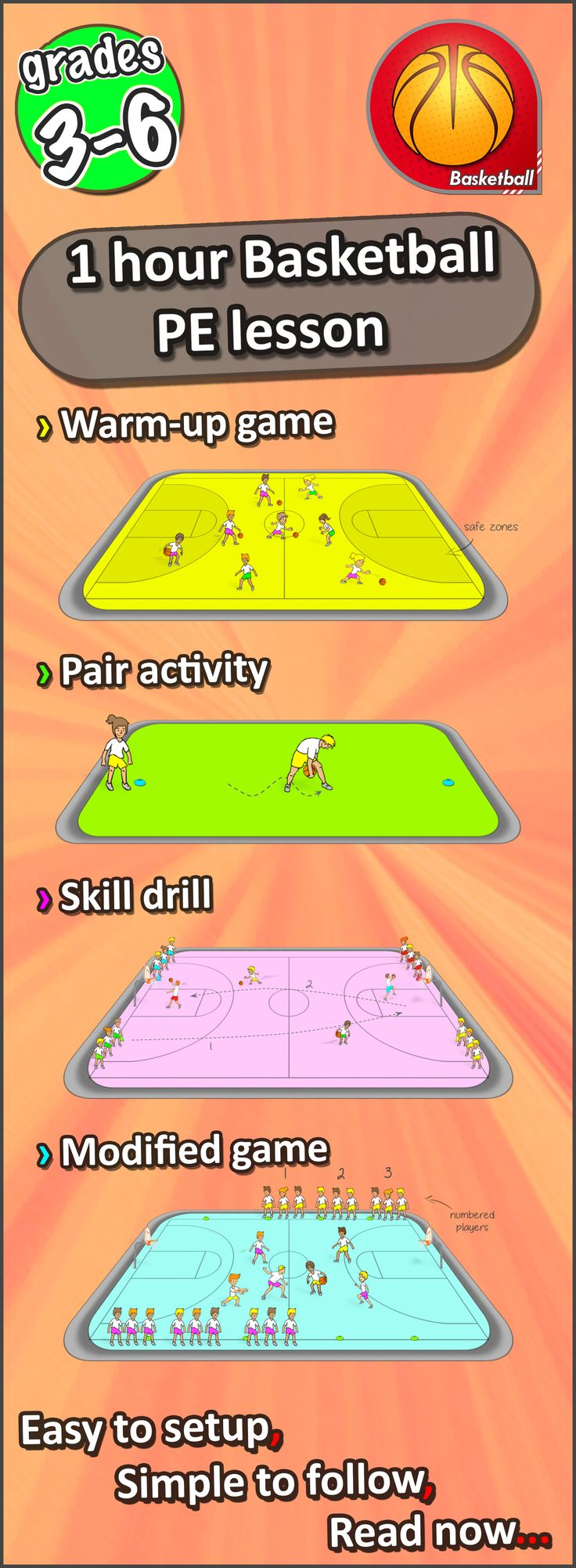 A basketball PE lesson idea to try - warm up game - pair skills, drill for the class and a modified game