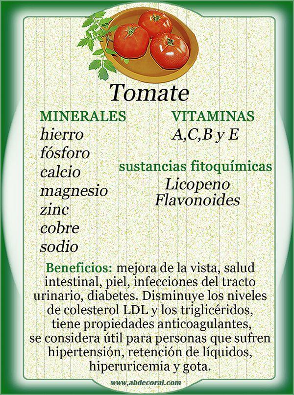 El Tomate y sus propiedades
