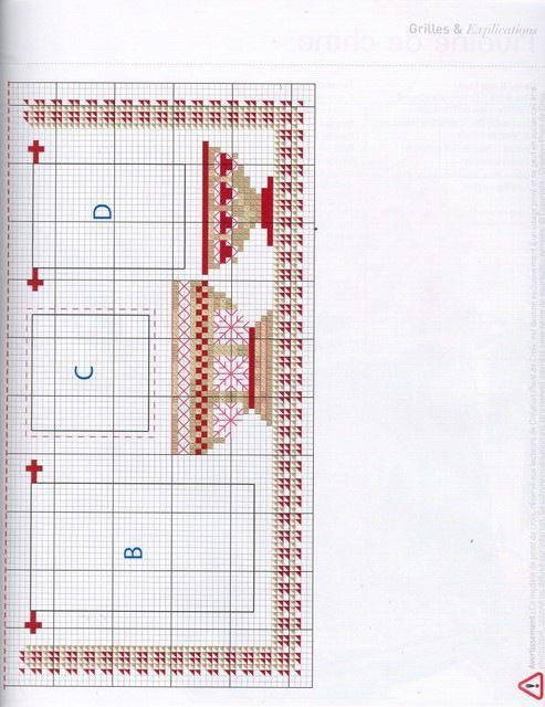 224 best kanevice mutfak cross stitch kitchen images on for Cross stitch kitchen designs