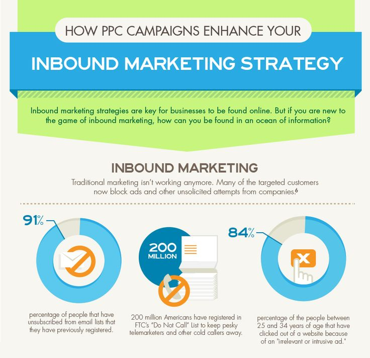 One of the top most effective ways to market your products in the competitive online marketing outline is through the help of a well planned inbound marketing strategy.