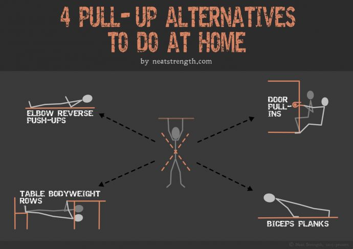 4 Pull-Up Alternatives to Do at Home