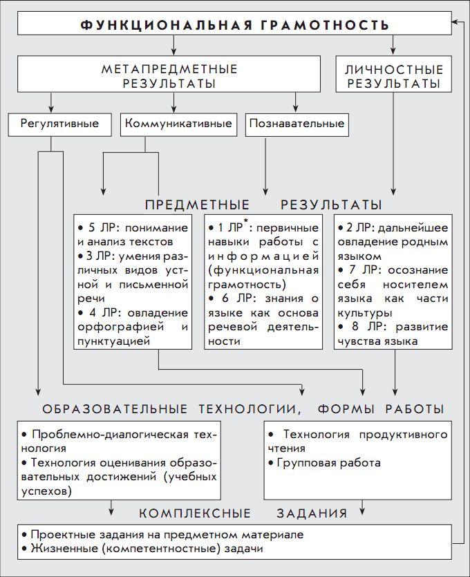Математика 11 класс латотин чеботаревский 1069 1064 1056 решить