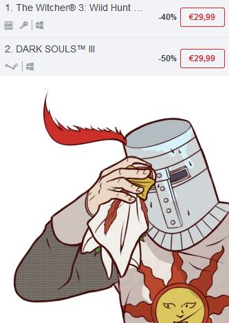 Which one to buy for same price? The Witcher 3 or Dark Souls 3? http://ift.tt/2k9b67t