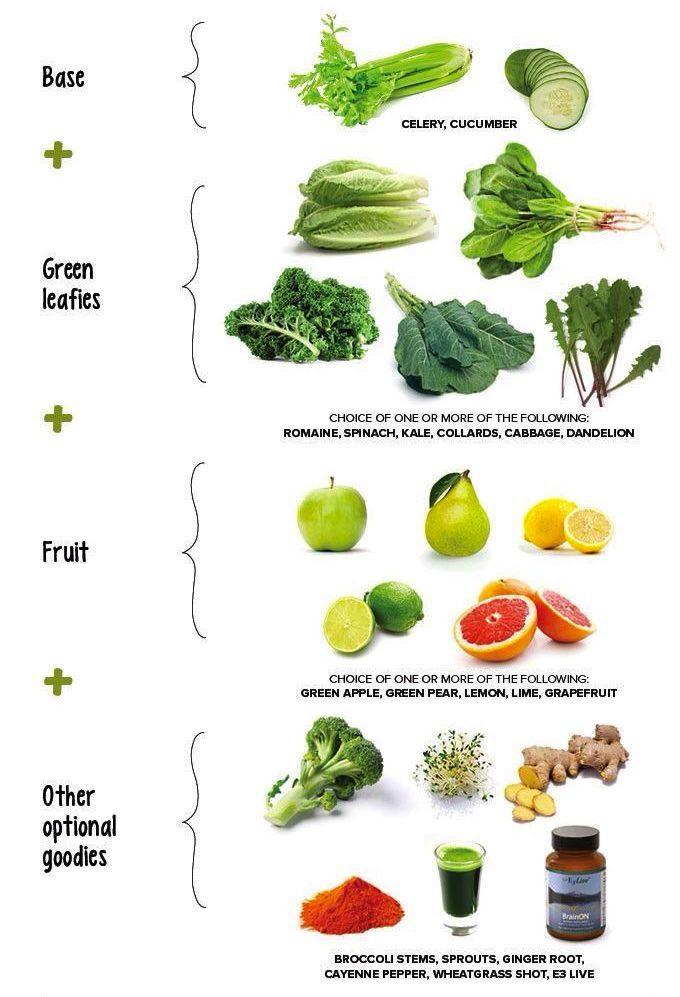 Green Juice Juicer Recipe                                                                                                                                                                                 More