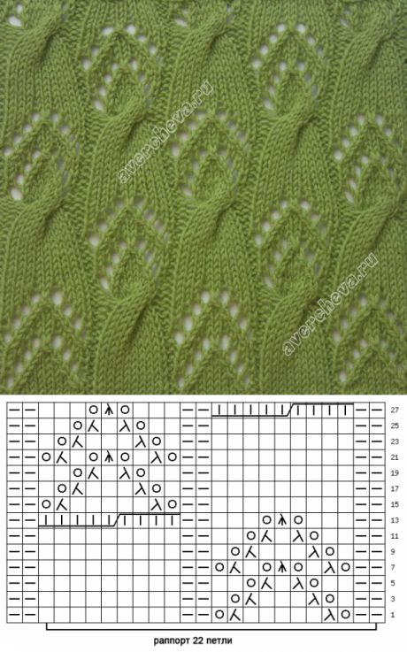 pattern 208 | catalog knitted spokes of patterns
