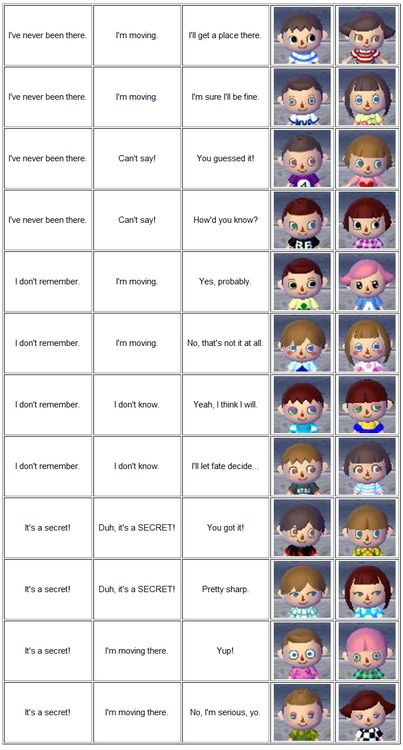 Best 25+ Animal crossing hair ideas on Pinterest | Animal crossing ...