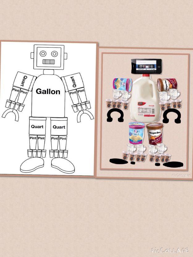 11 besten gallon man Bilder auf Pinterest | Gallone mann, Unterricht ...