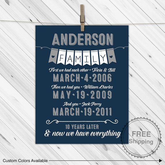 10 Year Anniversary Gift For Men Women Personalized