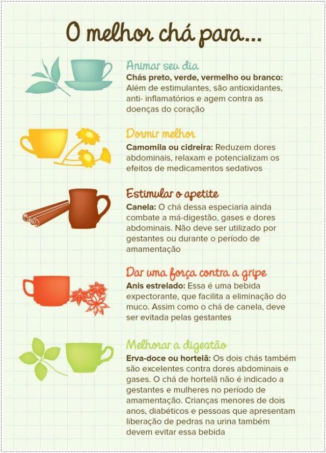 O melhor chá para...