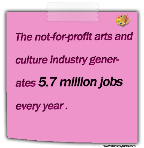 http://www.dummyfacts.com/the-not-for-profit-arts-and-culture-industry-generates-5-7-million-jobs-every-year/