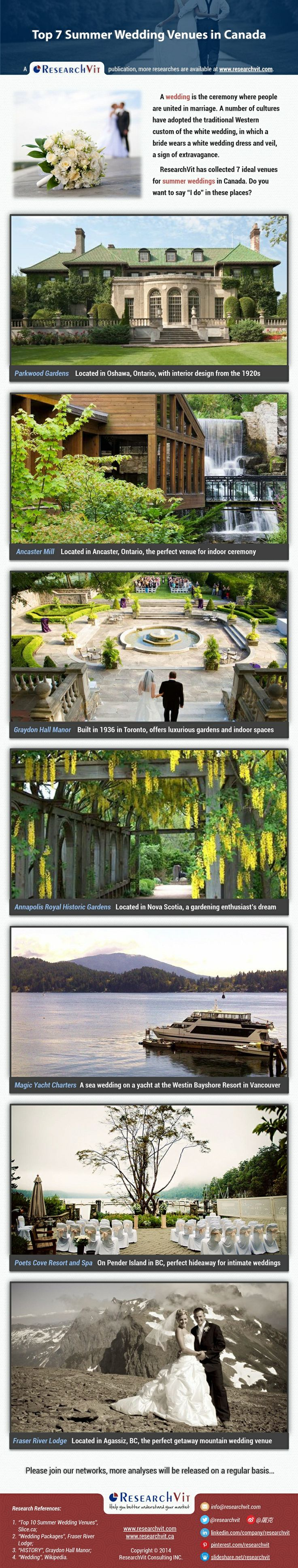 """Top 7 Summer Wedding Venues in Canada: Aweddingis theceremonywhere people are united inmarriage. A number of cultures have adopted the traditional Western custom of thewhite wedding, in which a bride wears a whitewedding dressandveil, a sign of extravagance. ResearchVit has collected 7 ideal venues for summer weddings in Canada. Do you want to say """"I do"""" in these places?"""