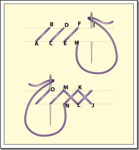 How to cross stitch!