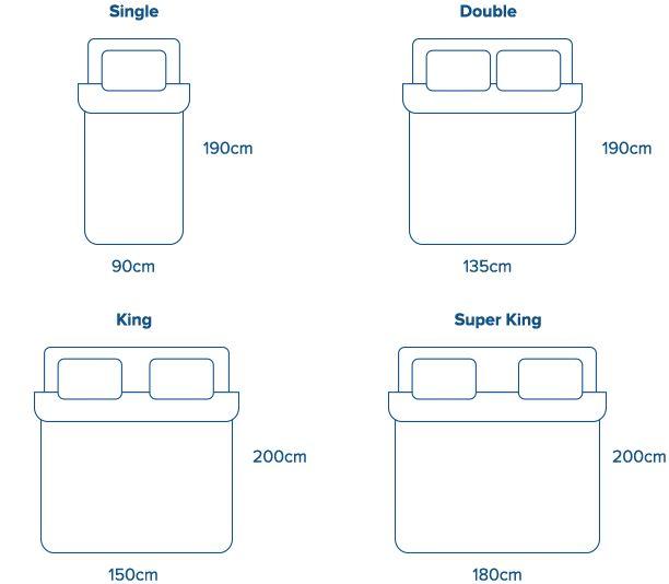 17 melhores ideias sobre medidas cama king no pinterest for Cuanto mide una cama queen size