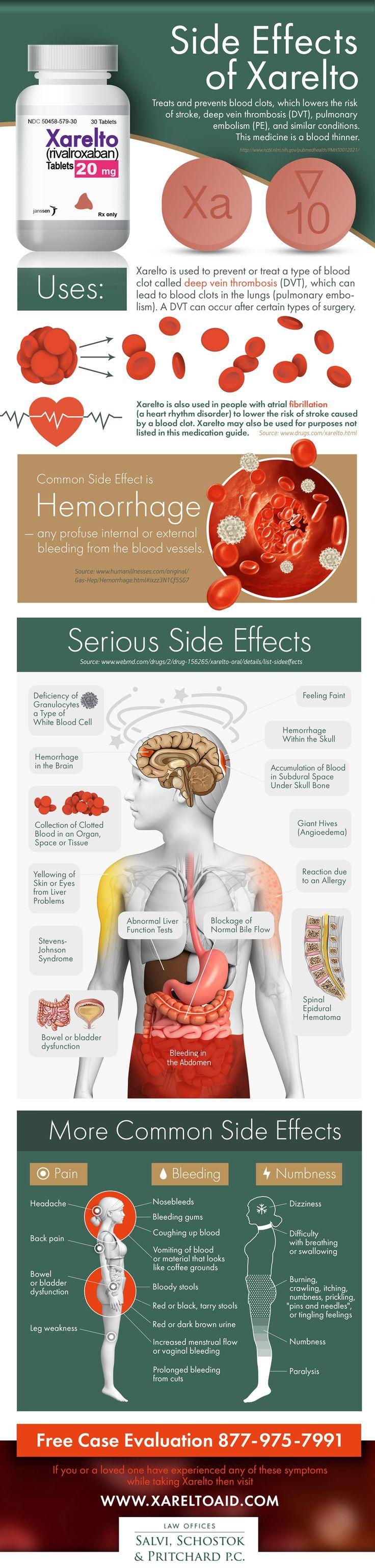 Xarelto Side Effects