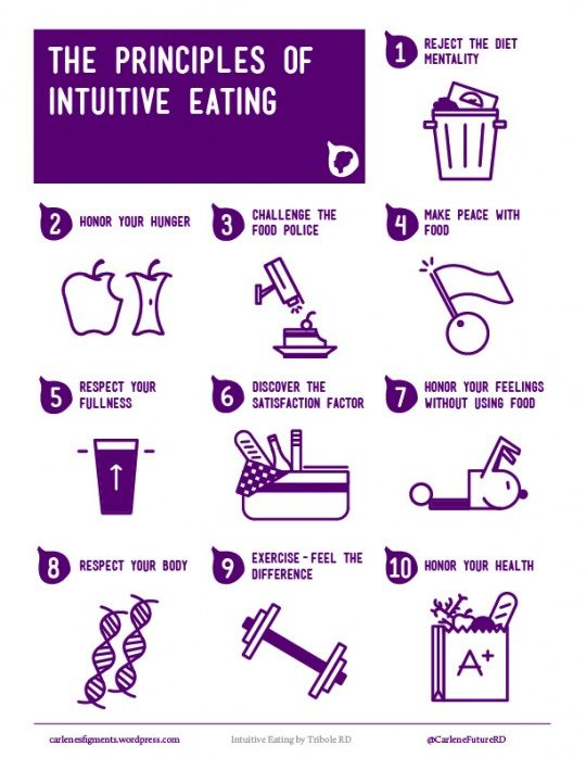 A great visual of the intuitive eating guidelines!