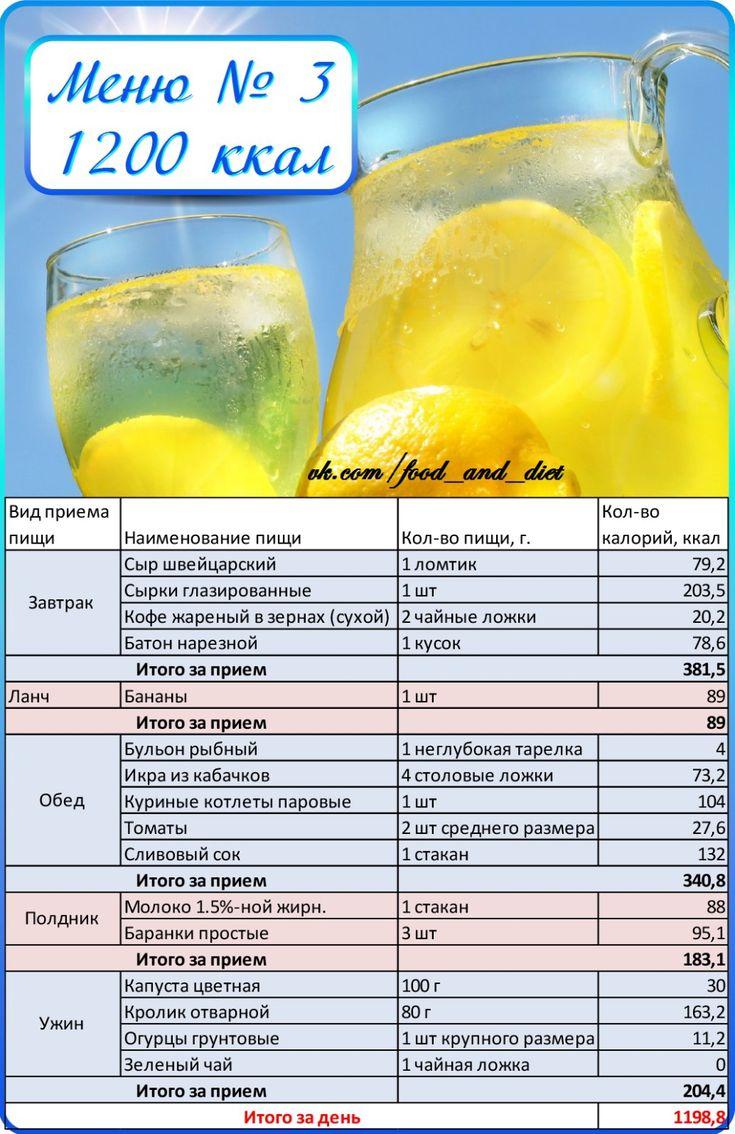 Можно Похудеть Питаясь По Калориям. Диета по калориям: правила составления меню и 2 формулы для расчета