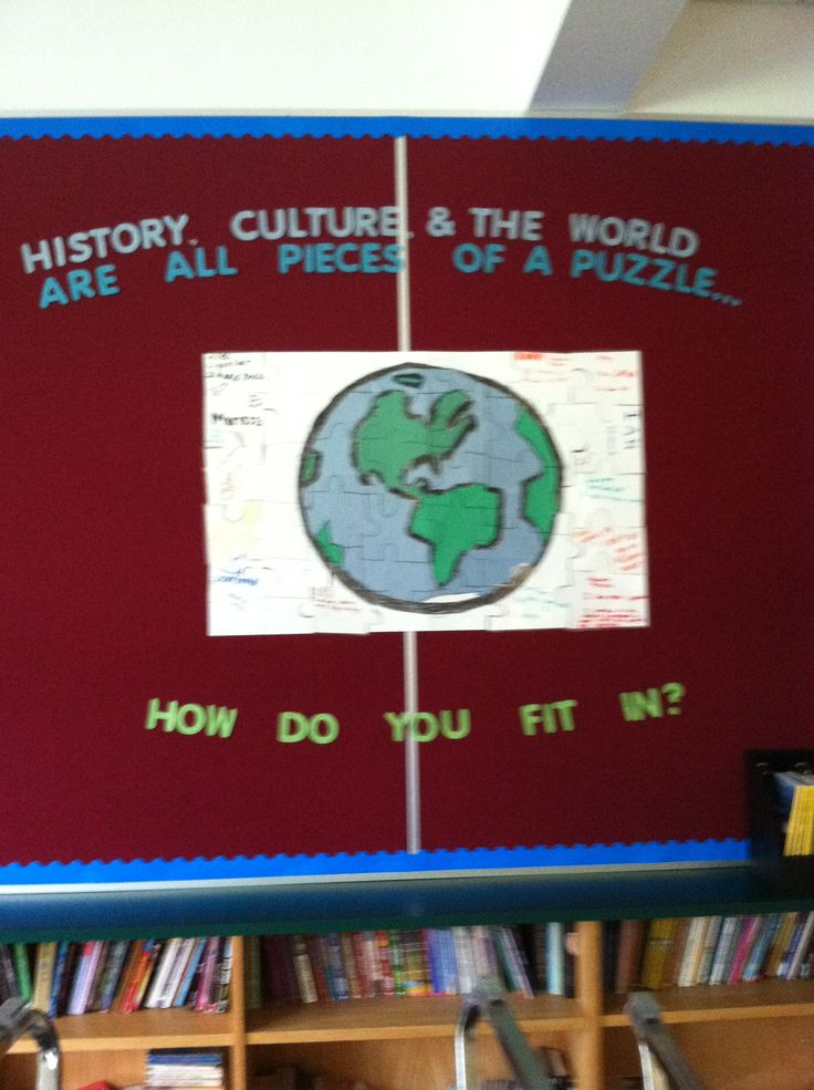 Geography Classroom Decor ~ The best geography bulletin board ideas on pinterest