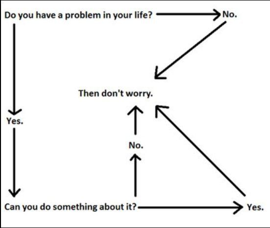 don 39 t worry diagram it pinterest simple your life