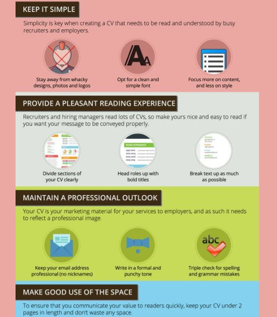 Best 25+ Cv format for job ideas on Pinterest Resume helper, Cv - resume presentation