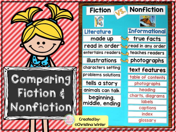 comparing non fiction With this resource, your students will read and compare two nonfiction texts on the same topic.