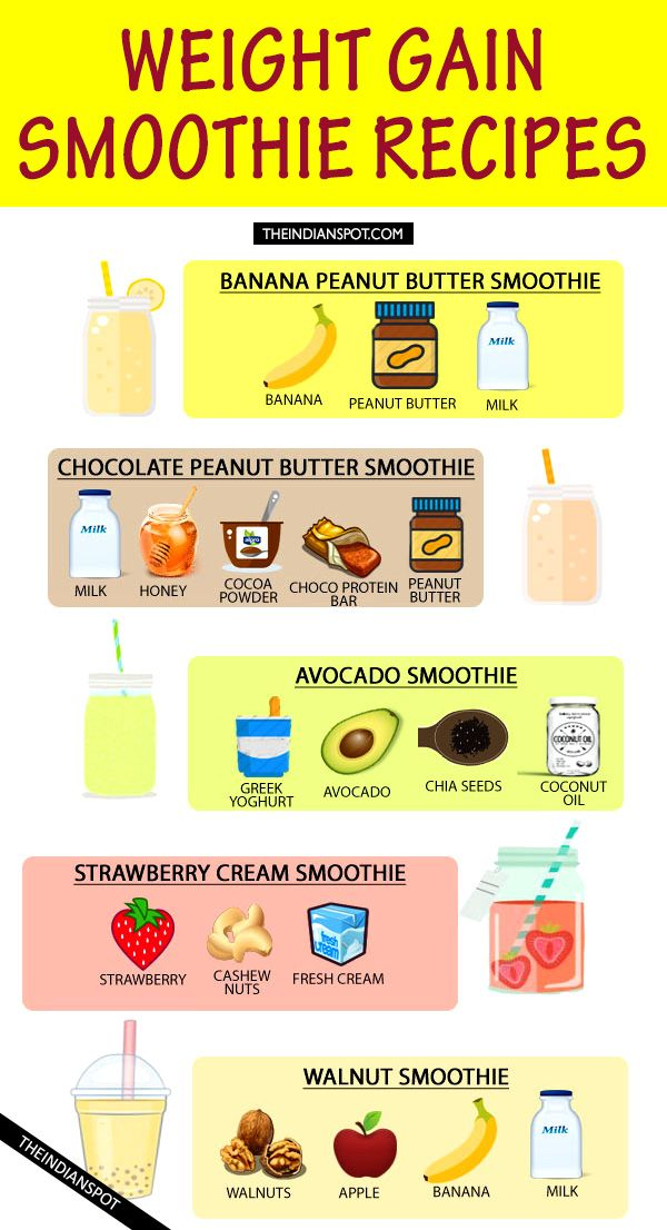 HEALTHY WEIGHT GAIN SMOOTHIE RECIPES