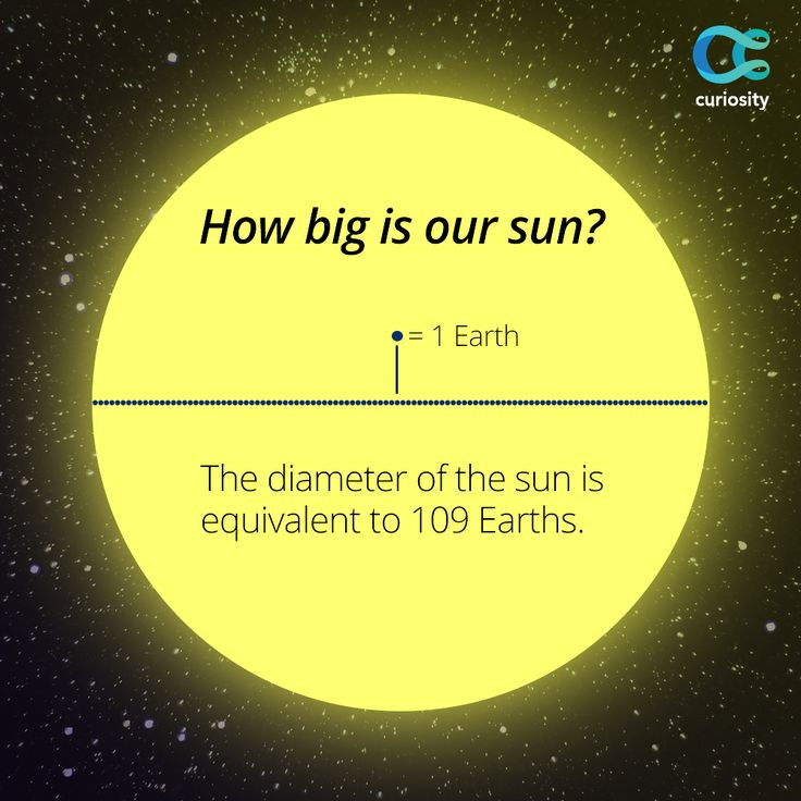 In the context of our Solar System, the sun is massive ...