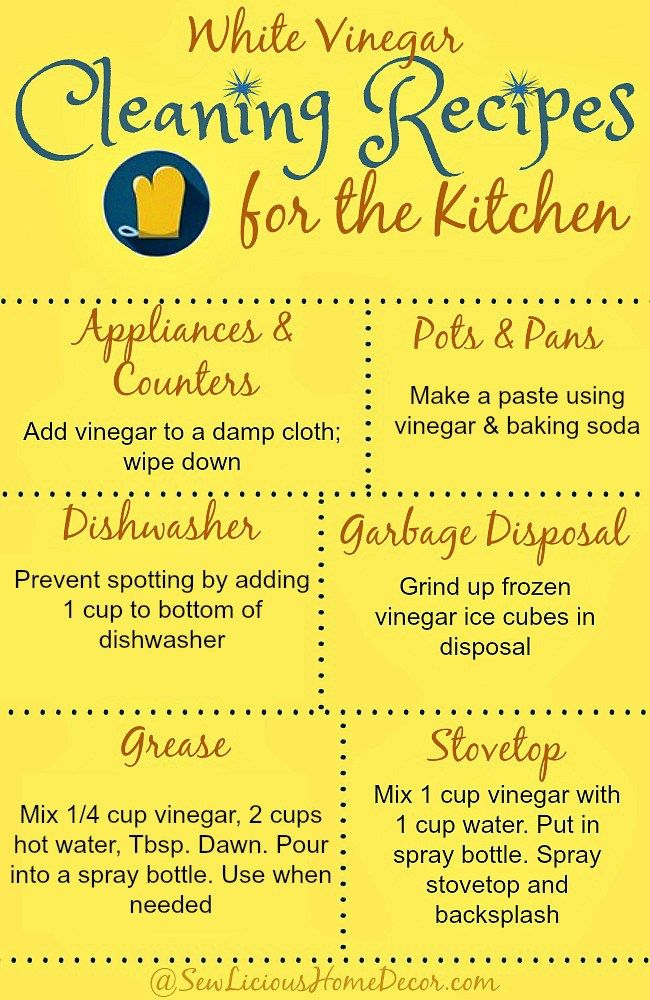 Free Printable White Vinegar Cleaning Recipes for the Kitchen at sewlicioushomedecor.com