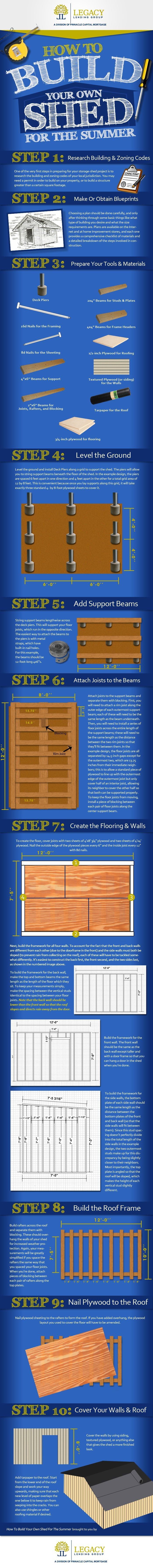 How To Build Your Shed For The Summer (Infographic)