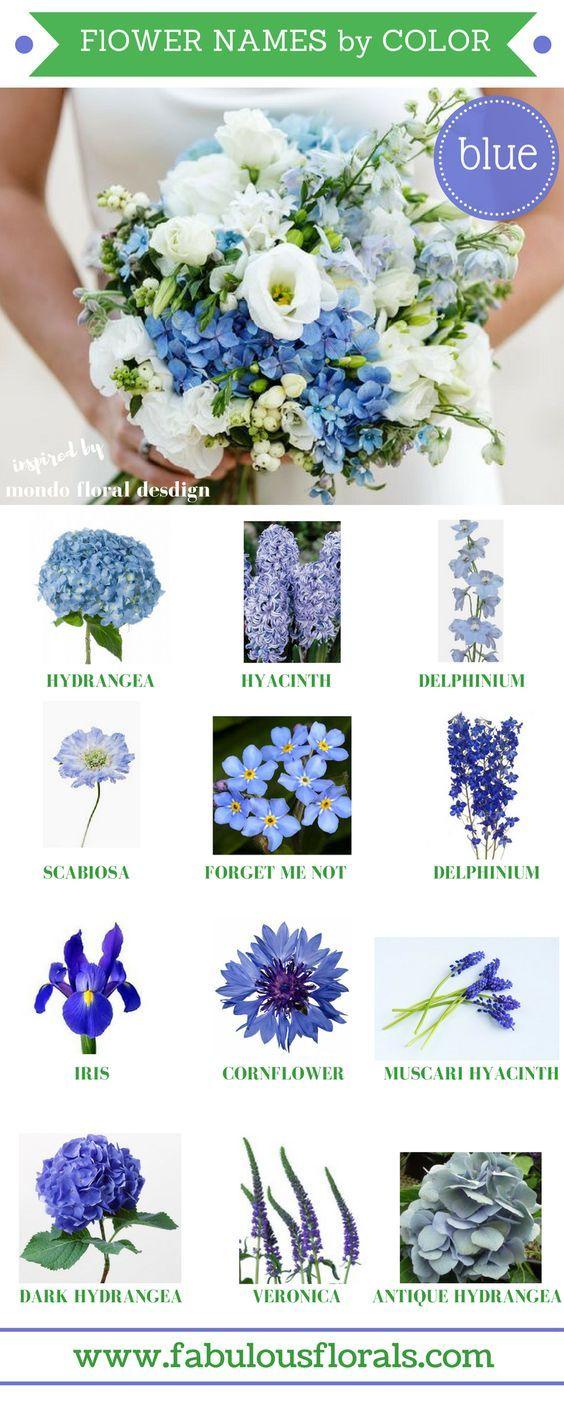 Something Blue Wedding Ideas. Blue Wedding Flowers.Blue Wedding Theme and Palette. Blue wedding shoes. Blue Wedding Dress.