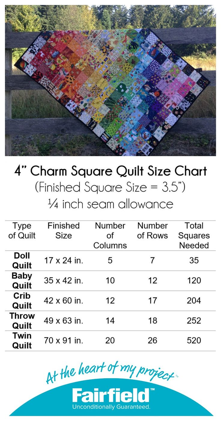 Home 187 unicorn quilt cover set return to previous page - Number Of Squares Needed For Lots Of Sizes Of Quilts 4
