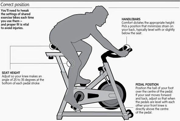 Image Result For Posture On A Spinning Bike Spin Bikes Bike Spin Bike Workouts