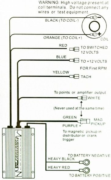 Pro Comp Ignition Wiring Diagram Diagram Pinterest Pro comp