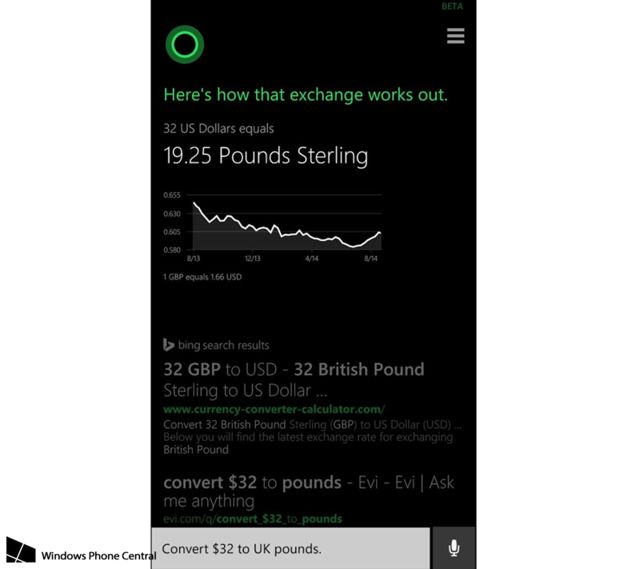 Cortana Does Worldwide Time And Currency Conversions