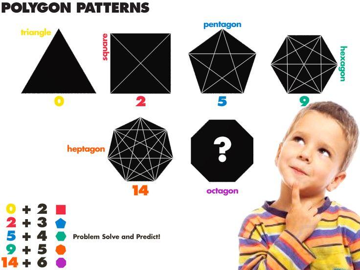 10 geometric art explorations for math learning - 736×552