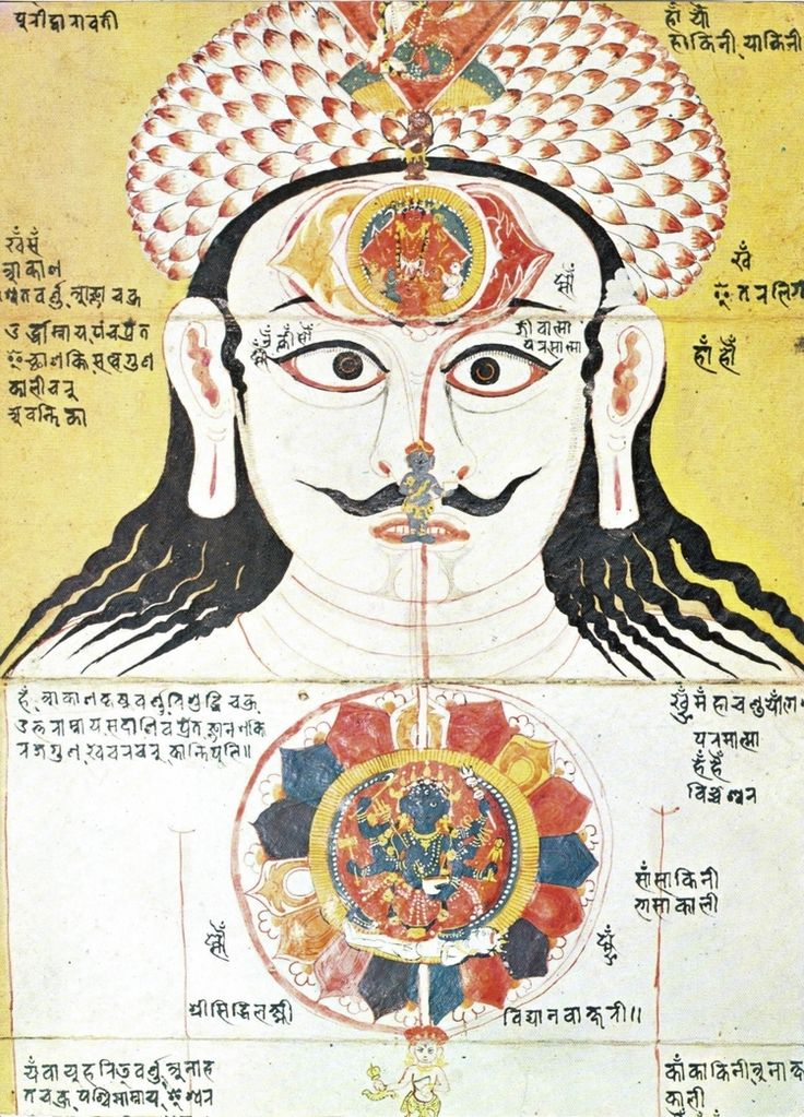 An 18th-century image of several chakras, probably from Rājasthān. http://www.tantrikstudies.org/blog/2016/2/5/the-real-story-on-the-chakras