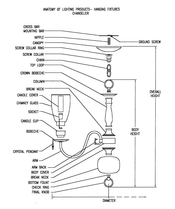 Landscape Lighting Diagram: 1000+ Images About Lighting On Pinterest