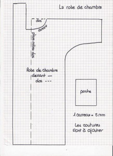 Poupées Vite Au Est 1 Doll Bain Dodo Le Couture Pris Sewing fPrqZfwBx